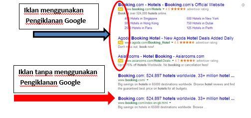 Pengiklanan Google SEO
